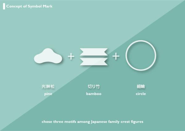 shochikuTowel_P3コンセプトイメージ