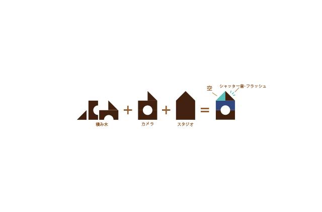 logo1コンセプト