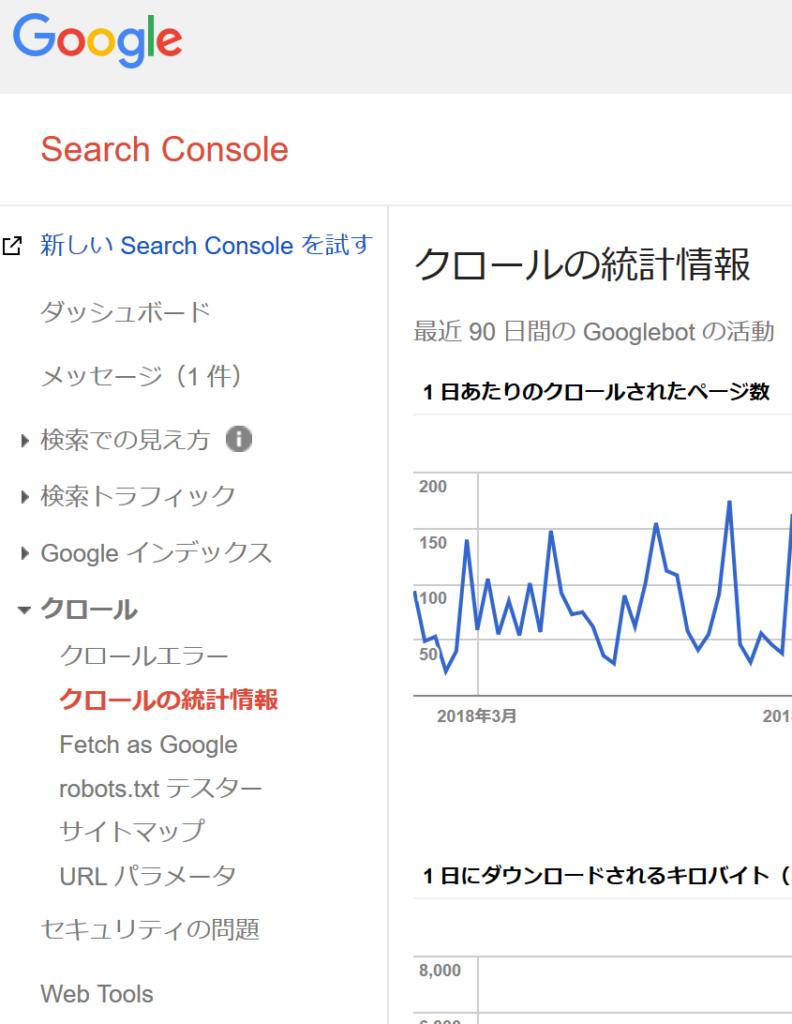 Googleサーチコンソール画面